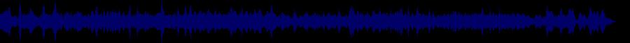 waveform of track #86970