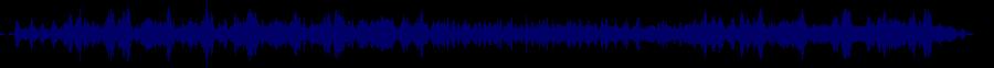 waveform of track #86987