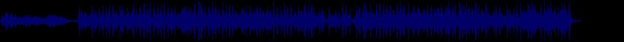 waveform of track #86995
