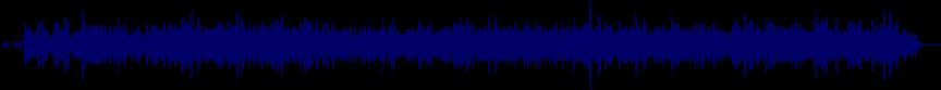 waveform of track #8708
