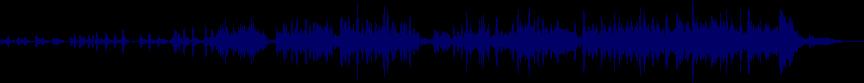 waveform of track #8722