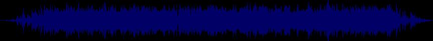 waveform of track #8728