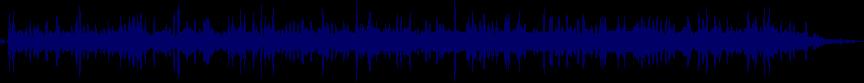 waveform of track #8735
