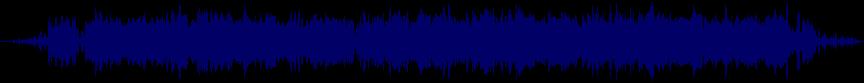 waveform of track #8738