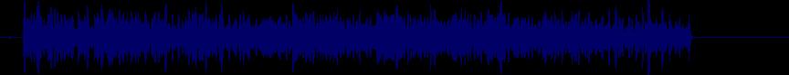 waveform of track #8741