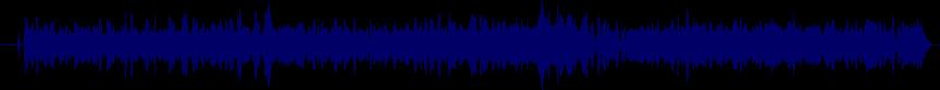 waveform of track #8744
