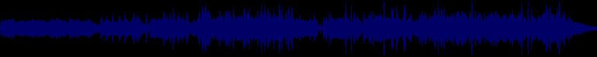 waveform of track #8750