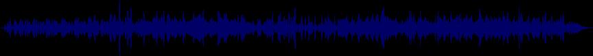 waveform of track #8757
