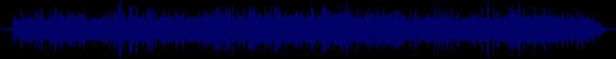 waveform of track #8762