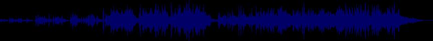 waveform of track #8768