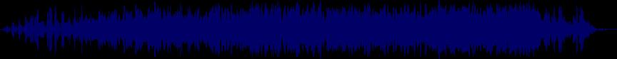 waveform of track #8785