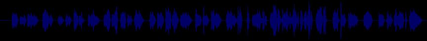 waveform of track #8787