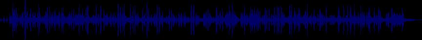 waveform of track #8791