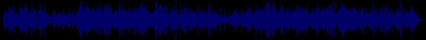 waveform of track #8794