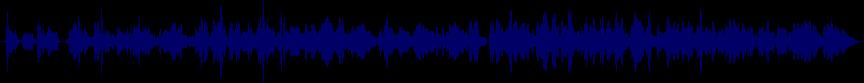 waveform of track #8796