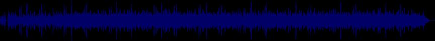 waveform of track #8798