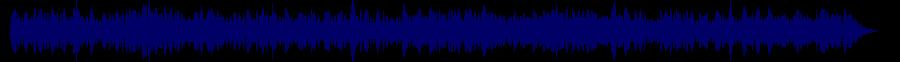 waveform of track #87073