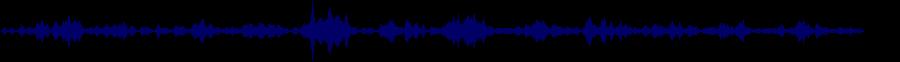 waveform of track #87083