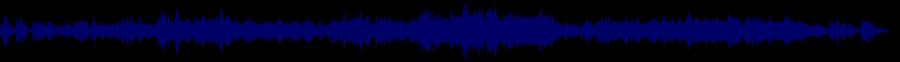 waveform of track #87084