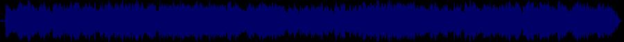 waveform of track #87087