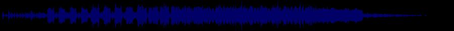 waveform of track #87103