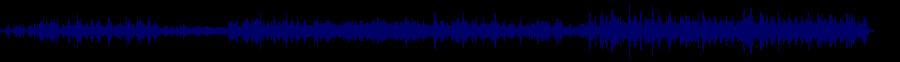 waveform of track #87112