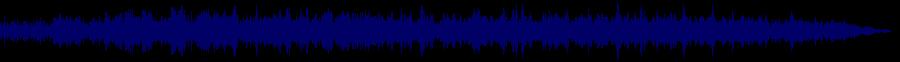 waveform of track #87136
