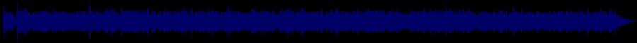 waveform of track #87143