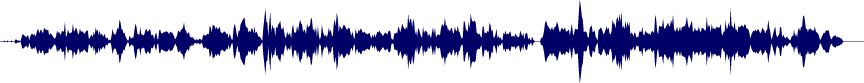 waveform of track #87145