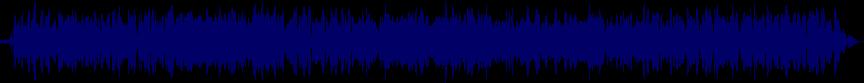waveform of track #87146