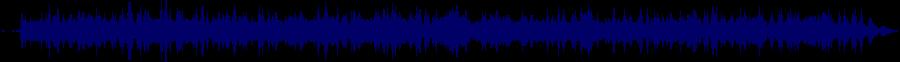 waveform of track #87238