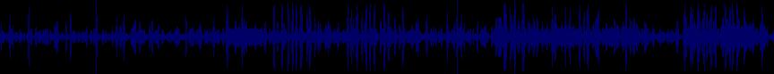 waveform of track #87278