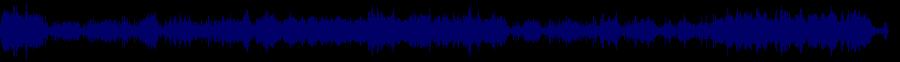 waveform of track #87299