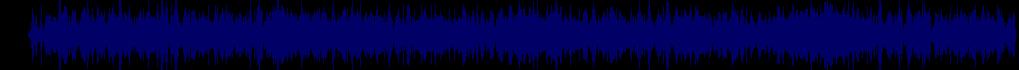 waveform of track #87337