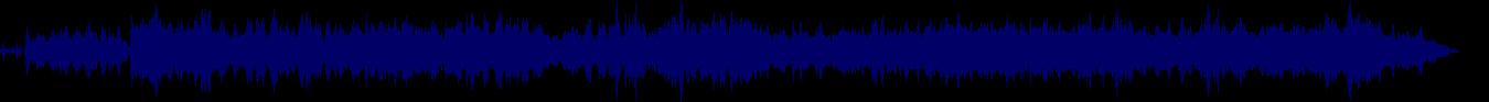waveform of track #87340