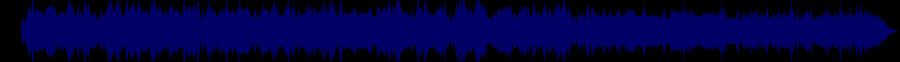 waveform of track #87355