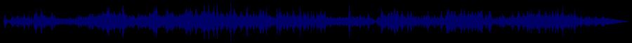 waveform of track #87370