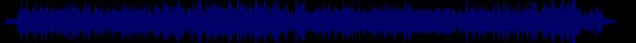 waveform of track #87388