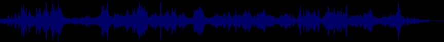 waveform of track #87449