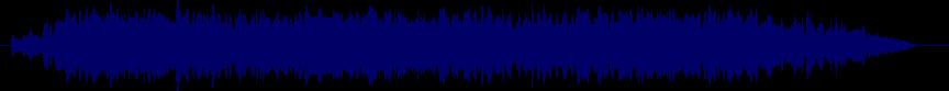 waveform of track #87536
