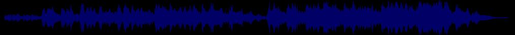 waveform of track #87539