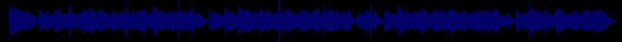 waveform of track #87568