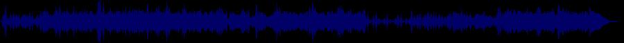 waveform of track #87573