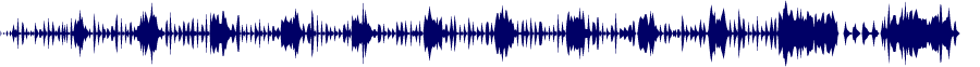 waveform of track #87599