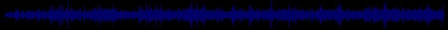 waveform of track #87604
