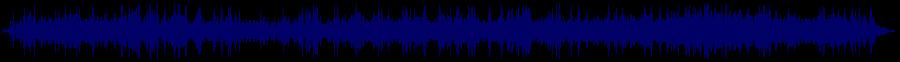 waveform of track #87639