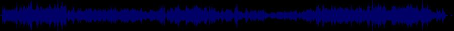 waveform of track #87670