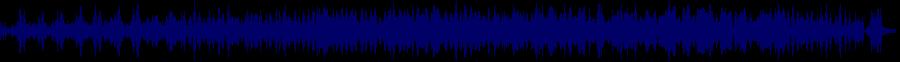 waveform of track #87692