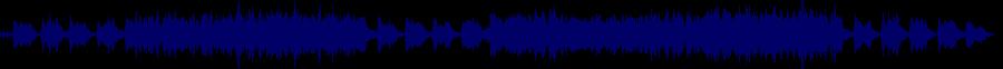waveform of track #87717