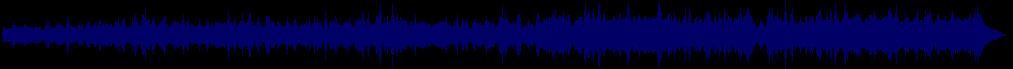 waveform of track #87721